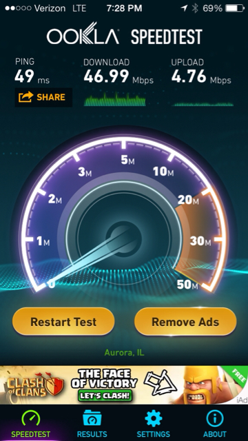 iPhone 5s data speed tests: Post your results here!-imageuploadedbytapatalk1379810072.630070.jpg
