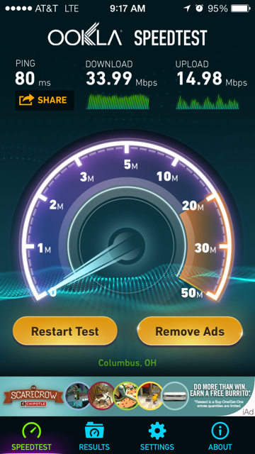 iPhone 5s data speed tests: Post your results here!-speed1.png