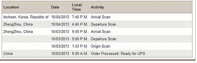 Official iPhone 5S Orders - Shipped - Delivered  Thread:-prog.png