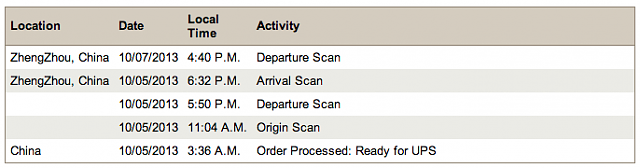 Official iPhone 5S Orders - Shipped - Delivered  Thread:-screen-shot-2013-10-07-5.51.53-am.png