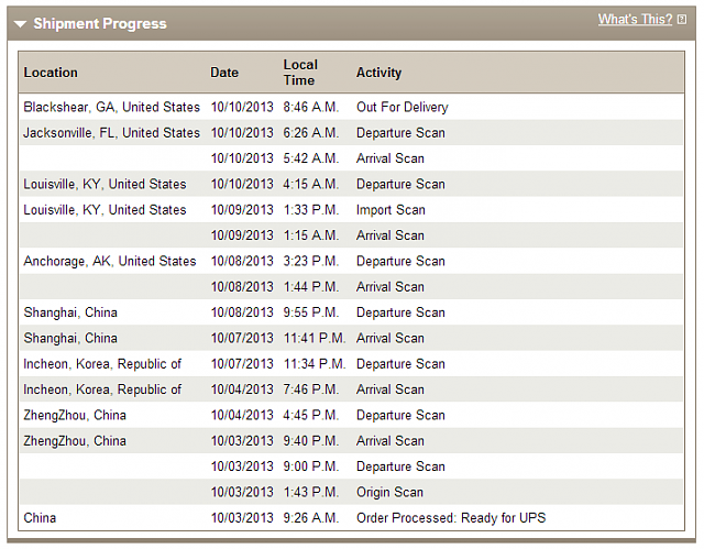 Official iPhone 5S Orders - Shipped - Delivered  Thread:-buy.png