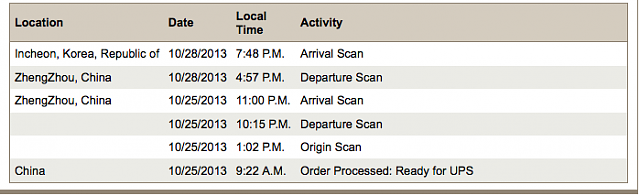 Official iPhone 5S Orders - Shipped - Delivered  Thread:-screen-shot-2013-10-28-3.20.33-pm.png