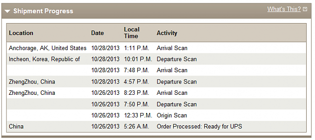 Official iPhone 5S Orders - Shipped - Delivered  Thread:-untitled.png