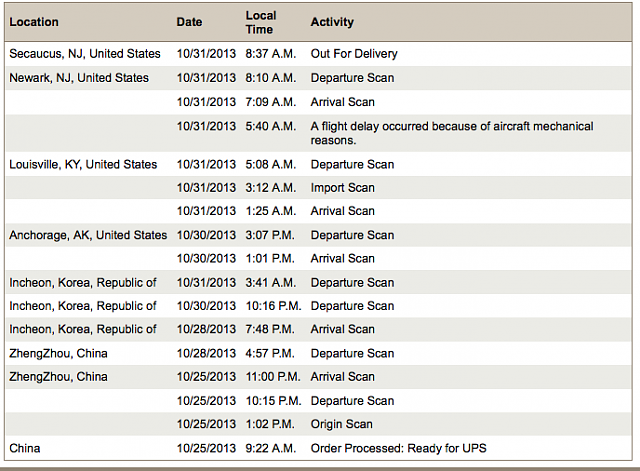 Official iPhone 5S Orders - Shipped - Delivered  Thread:-screen-shot-2013-10-31-12.48.16-pm.png