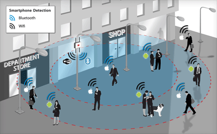 Bluetooth always goes on and criminals in the Netherland knowing how to use it.-bluetooth_street_wifi_bt_shops_small.png