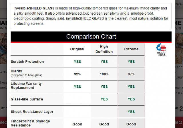 Zagg tempered glass screen protector ...-2.png