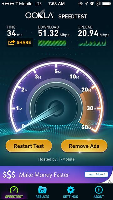 iPhone 5s data speed tests: Post your results here!-imageuploadedbytapatalk1408242660.253341.jpg