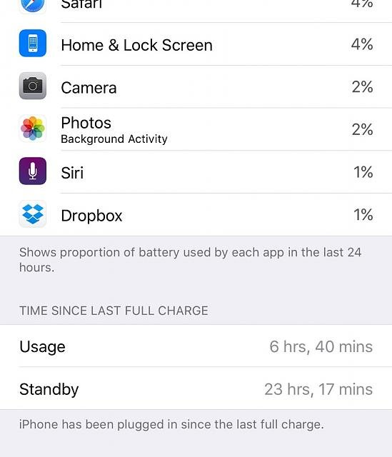 Show us your battery life on your 6 Plus-imoreappimg_20160612_224353.jpg