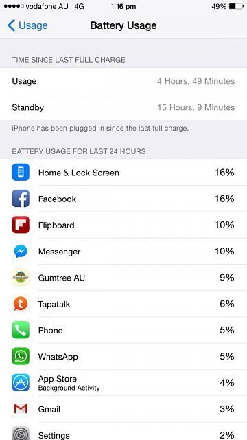 Show us your battery life on your 6 Plus-imageuploadedbytapatalk1411183057.408358.jpg