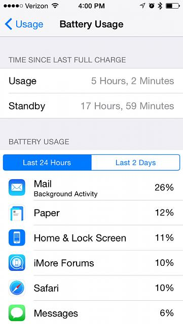 Show us your battery life on your 6 Plus-imageuploadedbyimore-forums1411329727.668185.jpg
