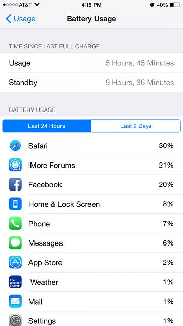 Show us your battery life on your 6 Plus-imageuploadedbyimore-forums1411330976.586498.jpg