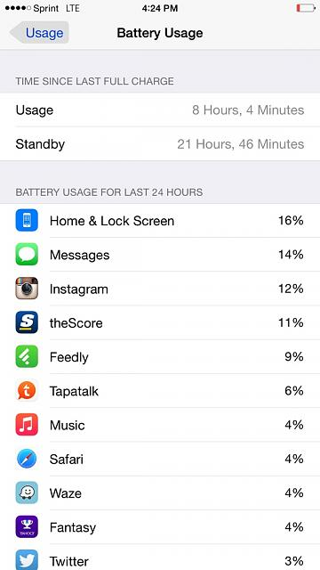 Show us your battery life on your 6 Plus-imageuploadedbytapatalk1411331105.010388.jpg