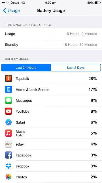 Show us your battery life on your 6 Plus-imageuploadedbytapatalk1411340449.808708.jpg