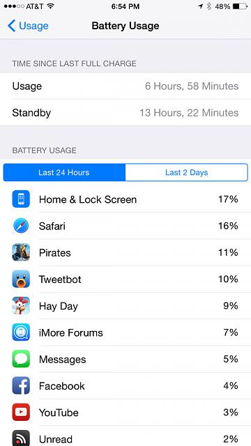 Show us your battery life on your 6 Plus-imageuploadedbyimore-forums1411343690.600780.jpg
