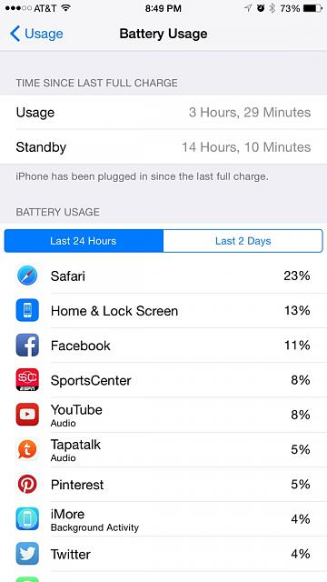 Show us your battery life on your 6 Plus-imageuploadedbytapatalk1411346989.660970.jpg
