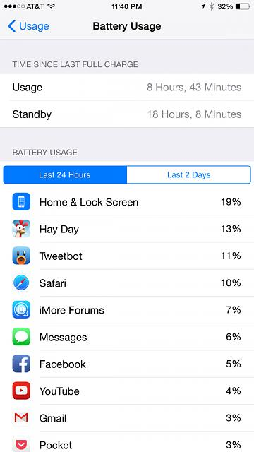 Show us your battery life on your 6 Plus-imageuploadedbyimore-forums1411360919.724370.jpg