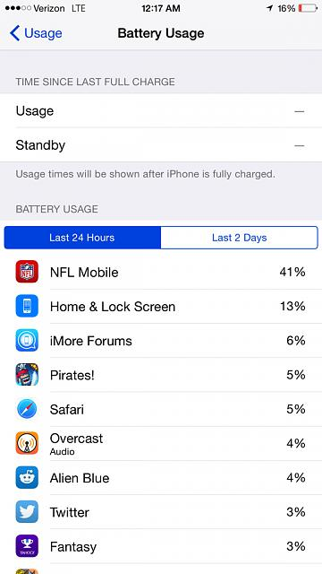 Show us your battery life on your 6 Plus-imageuploadedbyimore-forums1411363108.221661.jpg