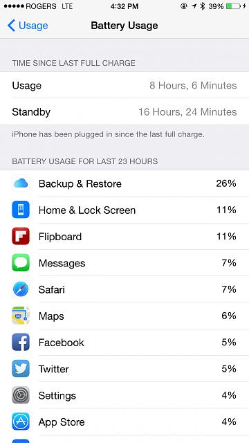 Show us your battery life on your 6 Plus-img_0013.jpg