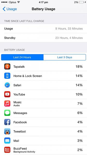 Show us your battery life on your 6 Plus-imageuploadedbytapatalk1411366734.890147.jpg
