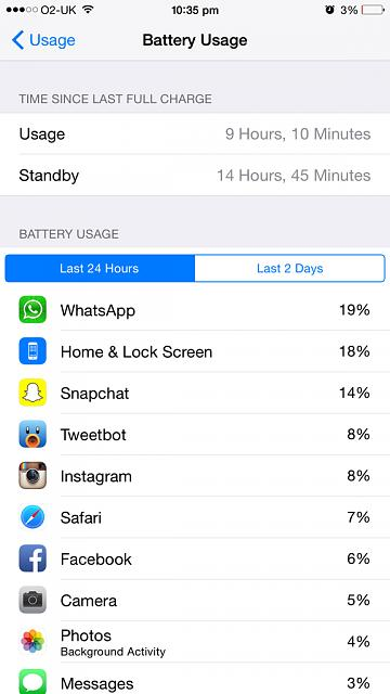 Show us your battery life on your 6 Plus-imageuploadedbyimore-forums1411395080.716504.jpg