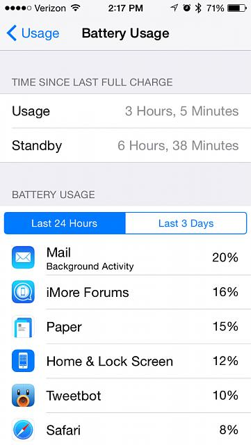 Show us your battery life on your 6 Plus-imageuploadedbyimore-forums1411410074.380319.jpg