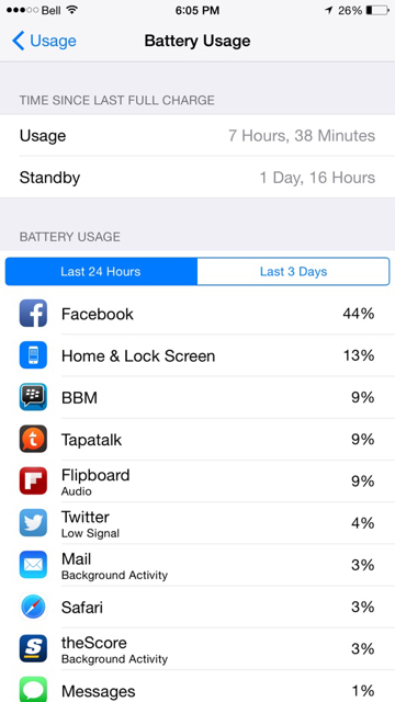 Show us your battery life on your 6 Plus-imageuploadedbytapatalk1411423540.197289.jpg