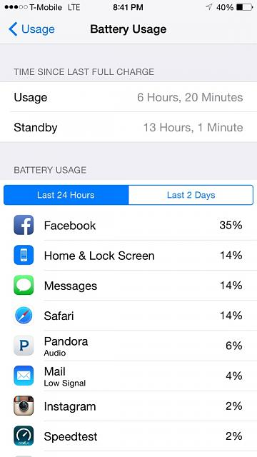 Show us your battery life on your 6 Plus-imageuploadedbytapatalk1411436322.628770.jpg