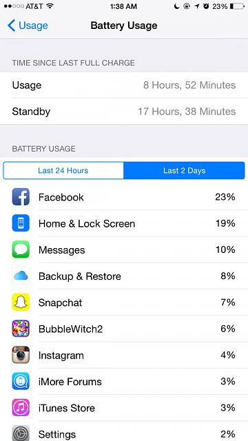 Show us your battery life on your 6 Plus-imageuploadedbyimore-forums1411441822.633667.jpg