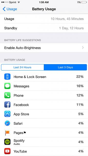 Show us your battery life on your 6 Plus-imageuploadedbyimore-forums1411451379.813626.jpg