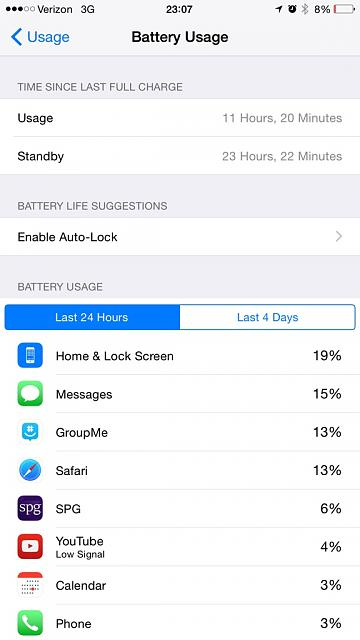 Show us your battery life on your 6 Plus-imageuploadedbytapatalk1411528532.433629.jpg