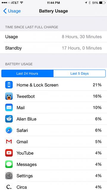 Show us your battery life on your 6 Plus-imageuploadedbyimore-forums1411620399.063255.jpg