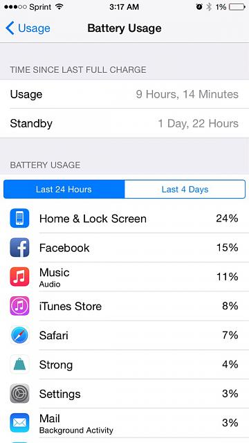 Show us your battery life on your 6 Plus-imageuploadedbyimore-forums1411626995.043417.jpg