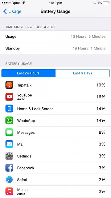Show us your battery life on your 6 Plus-imageuploadedbytapatalk1411652481.817899.jpg
