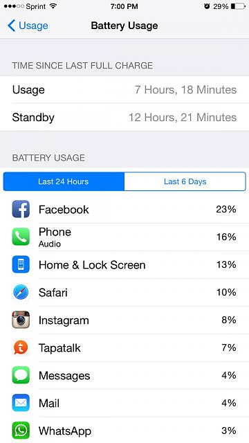 Show us your battery life on your 6 Plus-imageuploadedbytapatalk1411689651.913809.jpg