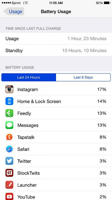 Show us your battery life on your 6 Plus-imageuploadedbytapatalk1411746937.471828.jpg