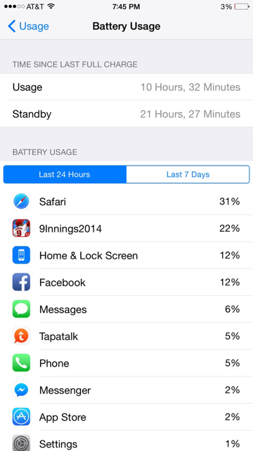 Show us your battery life on your 6 Plus-imageuploadedbytapatalk1411775192.585120.jpg