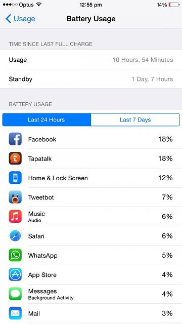 Show us your battery life on your 6 Plus-imageuploadedbytapatalk1411786554.439571.jpg