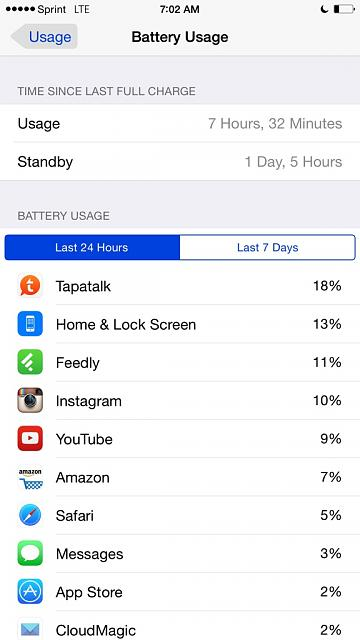 Show us your battery life on your 6 Plus-imageuploadedbytapatalk1411815762.322461.jpg