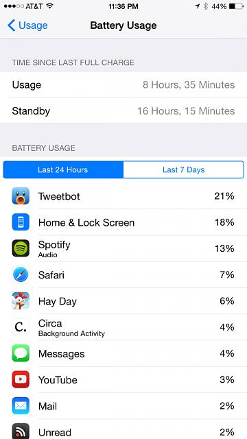 Show us your battery life on your 6 Plus-imageuploadedbyimore-forums1411828537.365322.jpg