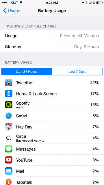 Show us your battery life on your 6 Plus-imageuploadedbyimore-forums1411828548.406110.jpg