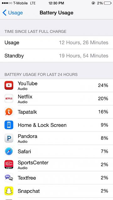 Show us your battery life on your 6 Plus-imageuploadedbytapatalk1411835563.636324.jpg