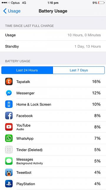 Show us your battery life on your 6 Plus-imageuploadedbytapatalk1411960267.381694.jpg
