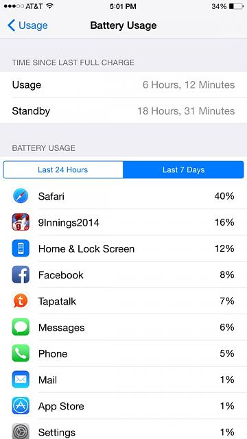 Show us your battery life on your 6 Plus-imageuploadedbytapatalk1412024535.233661.jpg