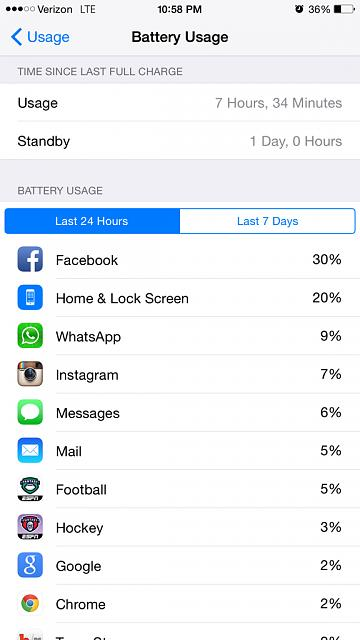 Show us your battery life on your 6 Plus-imageuploadedbyimore-forums1412045905.702559.jpg