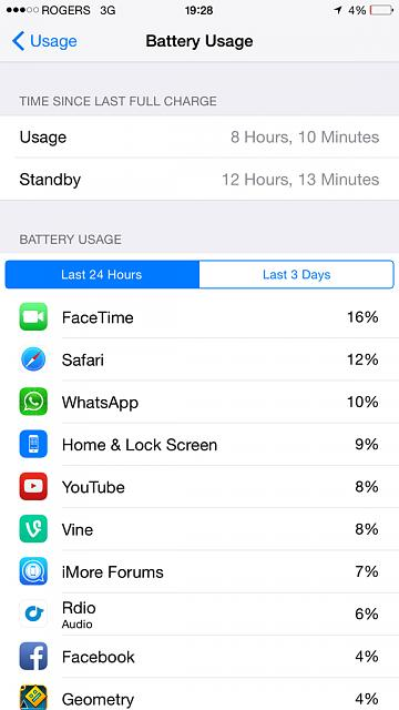 Show us your battery life on your 6 Plus-imageuploadedbyimore-forums1412735384.121644.jpg