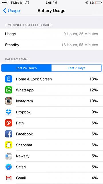Show us your battery life on your 6 Plus-imageuploadedbyimore-forums1412794079.981193.jpg