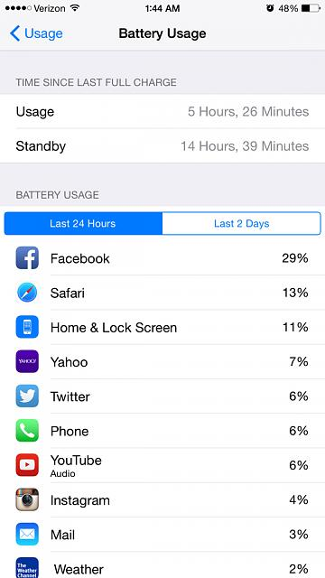 Show us your battery life on your 6 Plus-imageuploadedbyimore-forums1412923798.089538.jpg