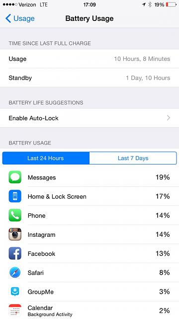 Show us your battery life on your 6 Plus-imageuploadedbytapatalk1413062151.722952.jpg