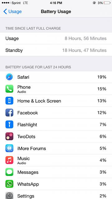 Show us your battery life on your 6 Plus-imageuploadedbyimore-forums1413062253.100460.jpg