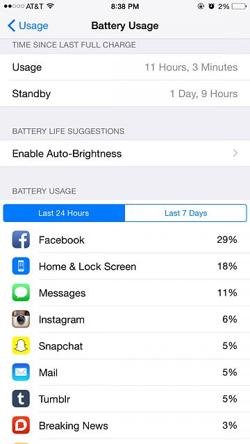 Show us your battery life on your 6 Plus-imageuploadedbyimore-forums1413164687.550434.jpg